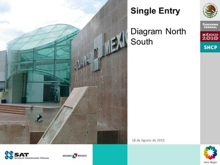 Single Entry Diagram North South 18 de Agosto de 2010.