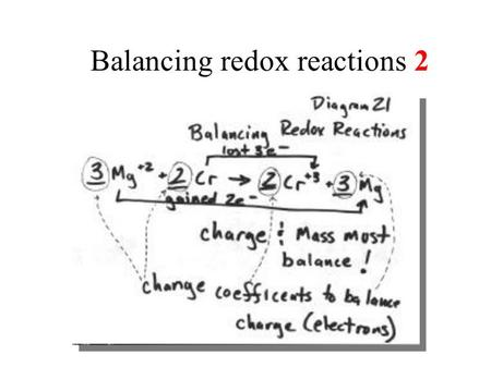 Balancing redox reactions 2. Balance oxidation-reduction reactions using redox methods Include: oxidation number method, and half- reaction method Additional.