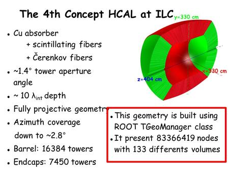 The 4th Concept HCAL at ILC Cu absorber + scintillating fibers + Čerenkov fibers ~1.4° tower aperture angle ~ 10 λ int depth Fully projective geometry.