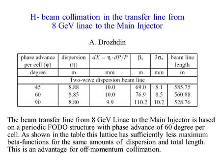 H- beam collimation in the transfer line from 8 GeV linac to the Main Injector A. Drozhdin The beam transfer line from 8 GeV Linac to the Main Injector.