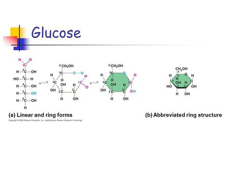 Glucose (a) Linear and ring forms(b) Abbreviated ring structure.