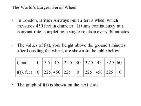 The World's Largest Ferris Wheel In London, British Airways built a ferris wheel which measures 450 feet in diameter. It turns continuously at a constant.