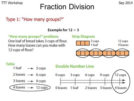 "TTT Workshop Fraction Division Sep 2014 Type 1: ""How many groups?"""