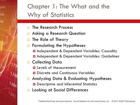 Chapter 1: The What and the Why of Statistics  The Research Process  Asking a Research Question  The Role of Theory  Formulating the Hypotheses  Independent.