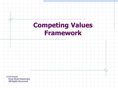 Competing Values Framework © Ed Green Penn State University All Rights Reserved.
