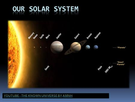 Our Solar system YouTube - The Known Universe by AMNH.