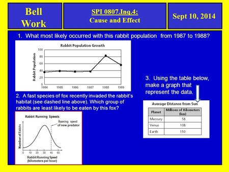Bell Work Sept 10, 2014 SPI 0807.Inq.4: Cause and Effect 1. What most likely occurred with this rabbit population from 1987 to 1988? 2. A fast species.