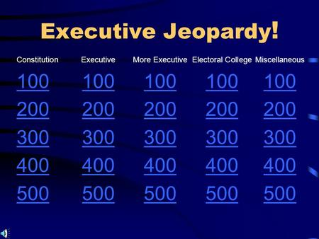 Executive Jeopardy ! ConstitutionExecutiveMore ExecutiveElectoral CollegeMiscellaneous 100 200 300 400 500.