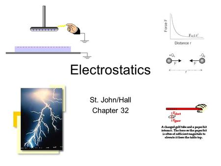 Electrostatics St. John/Hall Chapter 32.