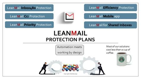 LEANMAIL PROTECTION PLANS Automation meets working by design Copyright Atrendia 2015 Inbox480 LeanMail Inbox480 Protection Cc: LeanMail Cc: Protection.