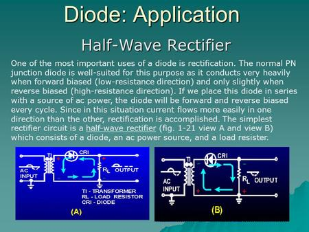 Diode: Application Half-Wave Rectifier