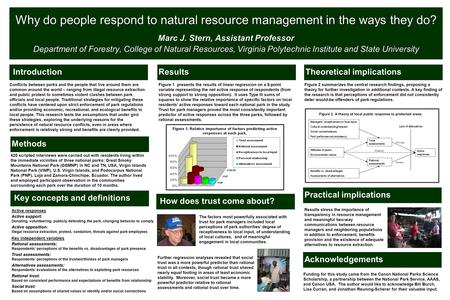 Why do people respond to natural resource management in the ways they do? Marc J. Stern, Assistant Professor Department of Forestry, College of Natural.