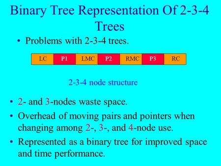Binary Tree Representation Of 2-3-4 Trees Problems with 2-3-4 trees. 2- and 3-nodes waste space. Overhead of moving pairs and pointers when changing among.