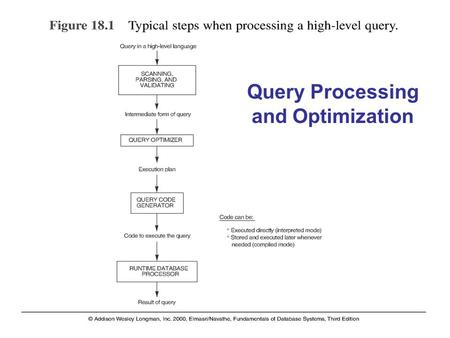Chapter 15-1 Query Processing and Optimization. Query optimization: the process of choosing a suitable execution strategy for processing a query. Two.
