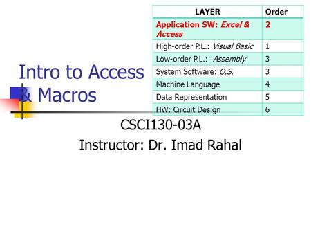 Intro to Access & Macros CSCI130-03A Instructor: Dr. Imad Rahal LAYEROrder Application SW: Excel & Access 2 High-order P.L.: Visual Basic1 Low-order P.L.: