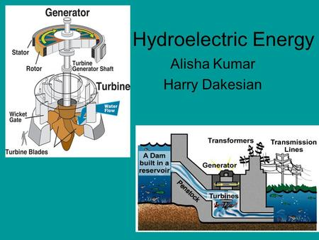 Hydroelectric Energy Alisha Kumar Harry Dakesian.