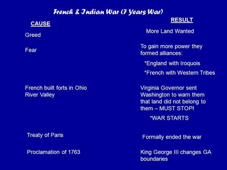 French & Indian War (7 Years War)