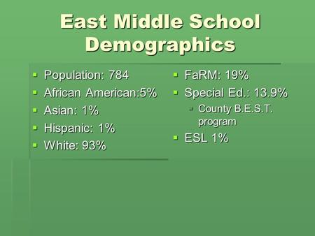 East Middle School Demographics  Population: 784  African American:5%  Asian: 1%  Hispanic: 1%  White: 93%  FaRM: 19%  Special Ed.: 13.9%  County.