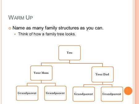 W ARM U P Name as many family structures as you can. Think of how a family tree looks. YouYour MomGrandparent Your Dad Grandparent.