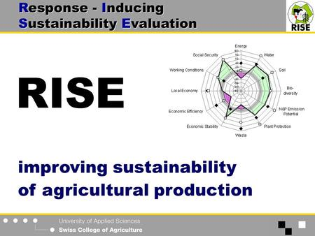 RISE improving sustainability of agricultural production Response - Inducing Sustainability Evaluation.