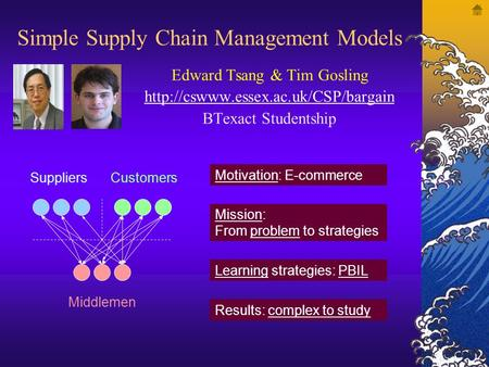 Simple Supply Chain Management Models Edward Tsang & Tim Gosling  BTexact Studentship Middlemen SuppliersCustomers.