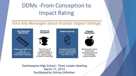 DDMs -From Conception to Impact Rating D Easthampton High School – Team Leader Meeting March 17, 2014 Facilitated by Shirley Gilfether.