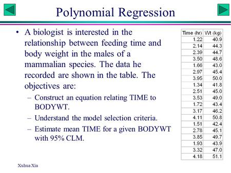 Xuhua Xia Polynomial Regression A biologist is interested in the relationship between feeding time and body weight in the males of a mammalian species.