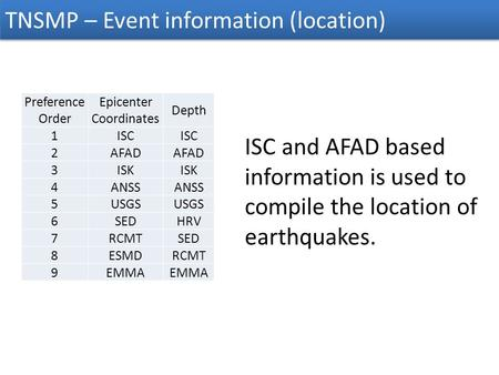 TNSMP – Event information (location) ISC and AFAD based information is used to compile the location of earthquakes. Preference Order Epicenter Coordinates.