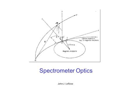 Spectrometer Optics John J. LeRose. The Basics Charged particles moving through static magnetic fields.  Magnetic Rigidity Local radius of curvature.
