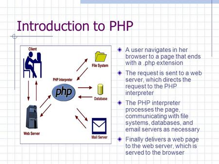 Introduction to PHP A user navigates in her browser to a page that ends with a.php extension The request is sent to a web server, which directs the request.