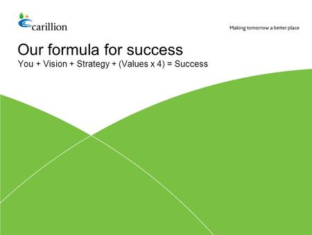 Our formula for success You + Vision + Strategy + (Values x 4) = Success.