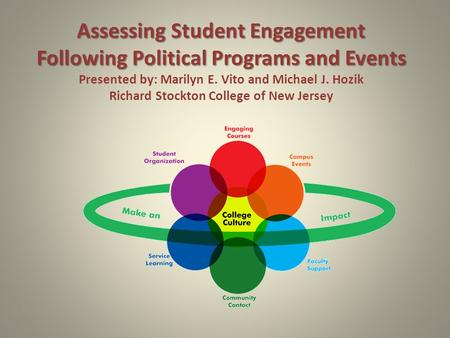 Assessing Student Engagement Following Political Programs and Events Assessing Student Engagement Following Political Programs and Events Presented by: