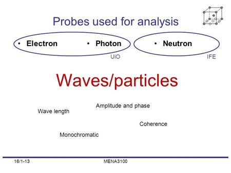 16/1-13MENA3100 Probes used for analysis PhotonElectronNeutron Waves/particles UiOIFE Wave length Monochromatic Amplitude and phase Coherence.