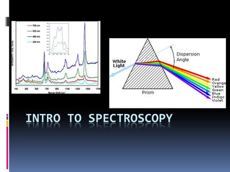 What is Spectroscopy?  There are about 12 types of spectroscopy.  It involves ALL parts of the electromagnetic spectrum  We are specifically studying: