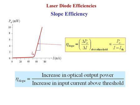 Laser Diode Efficiencies Slope Efficiency. Laser Diode Efficiencies External Quantum Efficiency.