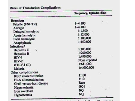 FEBRILE NONHEMOLYTIC TRANSFUSION REACTIONS