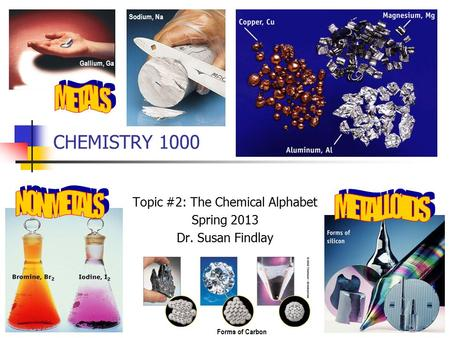 CHEMISTRY 1000 Topic #2: The Chemical Alphabet Spring 2013 Dr. Susan Findlay Gallium, Ga Sodium, Na Forms of Carbon.