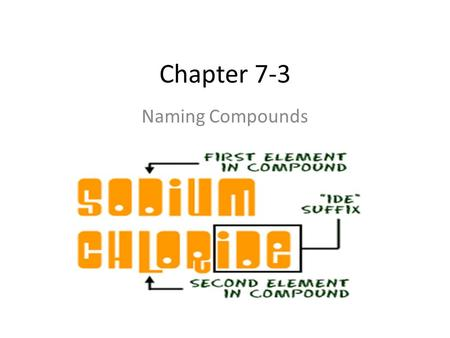 Chapter 7-3 Naming Compounds. Naming Chemical Compounds Compounds are named for the atoms and bonds that compose it.