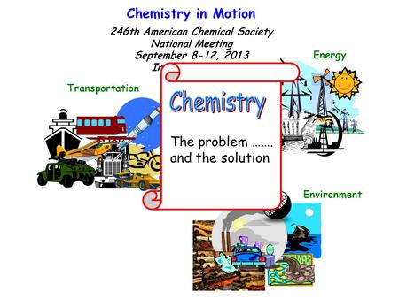 Chemistry in Motion 246th American Chemical Society National Meeting September 8-12, 2013 Indianapolis, IN Transportation Energy Environment The problem.