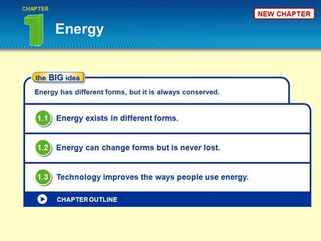 The BIG idea Energy CHAPTER Energy has different forms, but it is always conserved. Energy exists in different forms. 1.1 Energy can change forms but is.