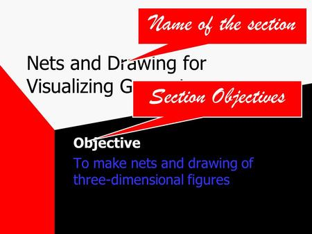 Nets and Drawing for Visualizing Geometry Objective To make nets and drawing of three-dimensional figures Name of the section Section Objectives.