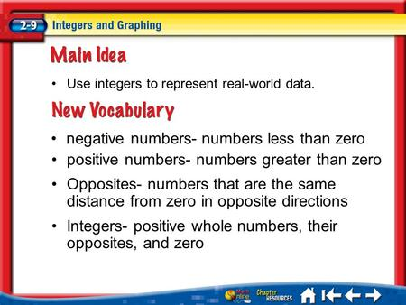 Lesson 9 MI/Vocab negative numbers- numbers less than zero positive numbers- numbers greater than zero Opposites- numbers that are the same distance from.