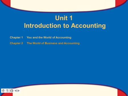 0 Glencoe Accounting Unit 1 Chapter 2 Copyright © by The McGraw-Hill Companies, Inc. All rights reserved. Unit 1 Introduction to Accounting Chapter 1You.
