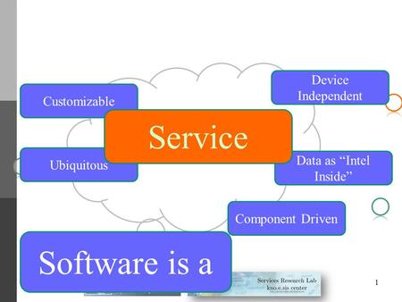 "1 Component Driven Data as ""Intel Inside"" Customizable Ubiquitous Device Independent Software is a Service."