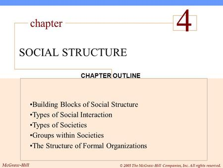 Chapter McGraw-Hill © 2005 The McGraw-Hill Companies, Inc. All rights reserved. CHAPTER OUTLINE Building Blocks of Social Structure Types of Social Interaction.