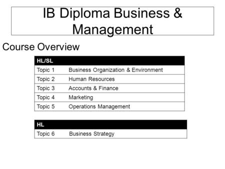 IB Diploma Business & Management Course Overview HL/SL Topic 1Business Organization & Environment Topic 2Human Resources Topic 3Accounts & Finance Topic.