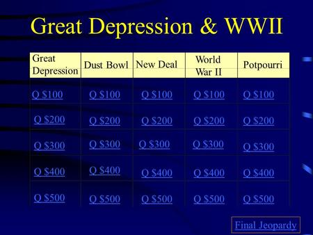Great Depression & WWII Great Depression Dust Bowl New Deal World War II Potpourri Q $100 Q $200 Q $300 Q $400 Q $500 Q $100 Q $200 Q $300 Q $400 Q $500.