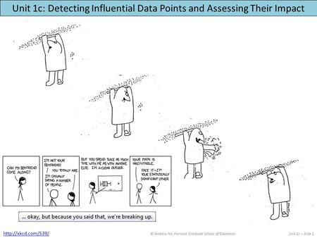 Unit 1c: Detecting Influential Data Points and Assessing Their Impact © Andrew Ho, Harvard Graduate School of EducationUnit 1c – Slide 1