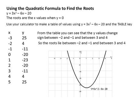 Using the Quadratic Formula to Find the Roots y = 3x 2 – 6x – 20 The roots are the x values when y = 0 xy -325 -24 -1-11 0-20 1-23 2-20 3-114 525 From.