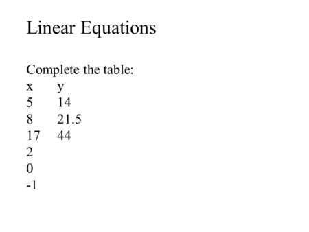 Linear Equations Complete the table: xy 514 821.5 1744 2 0 -1.